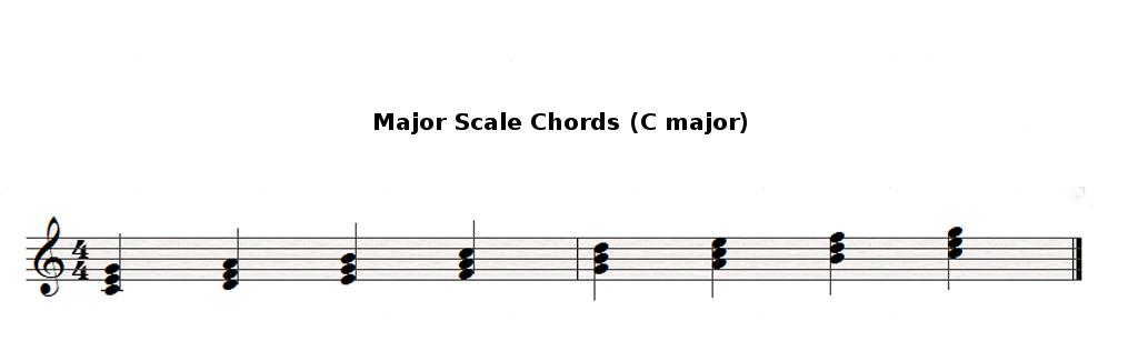 cScale