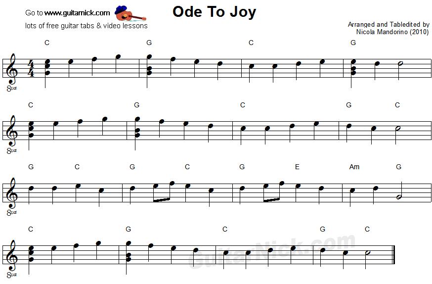 ode-to-joy-easy-guitar-sheet-music